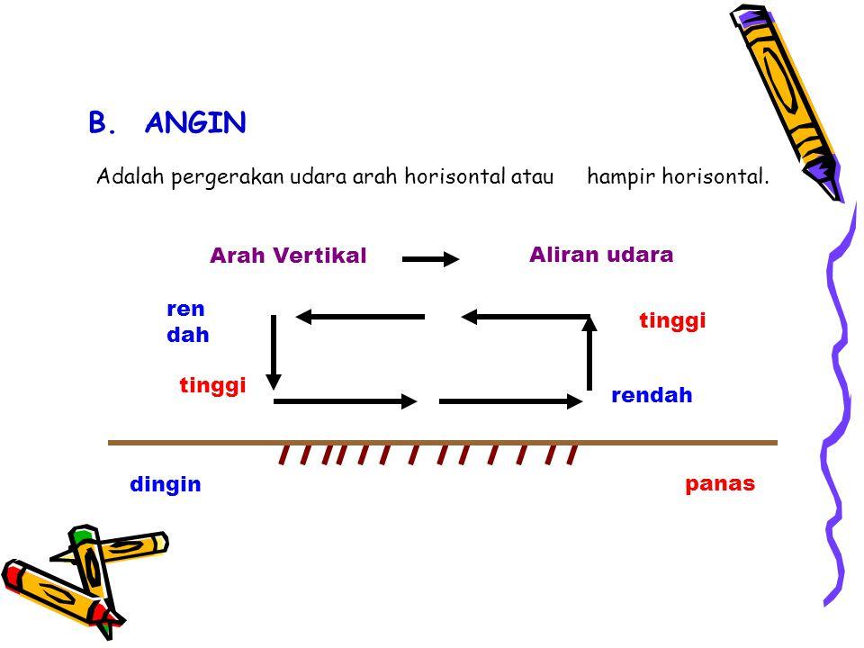 B. ANGIN Adalah pergerakan udara arah horisontal atau hampir horisontal. tinggi. rendah. Arah Vertikal.