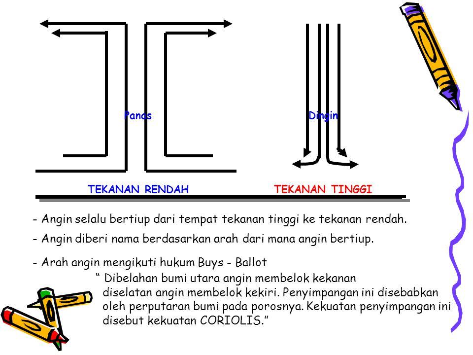 - Angin selalu bertiup dari tempat tekanan tinggi ke tekanan rendah.