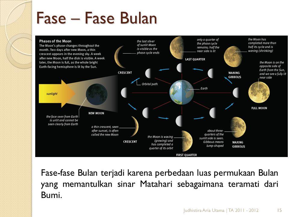 Fase – Fase Bulan Fase-fase Bulan terjadi karena perbedaan luas permukaan Bulan yang memantulkan sinar Matahari sebagaimana teramati dari Bumi.