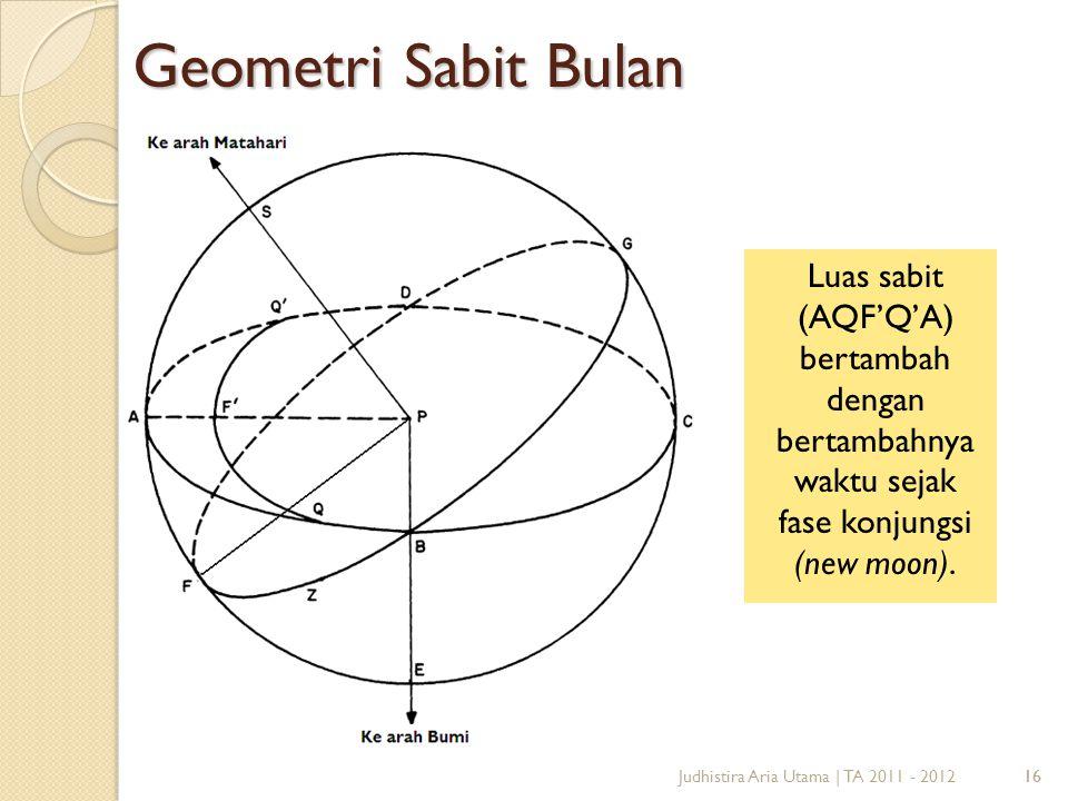 Geometri Sabit Bulan Luas sabit (AQF'Q'A) bertambah dengan bertambahnya waktu sejak fase konjungsi (new moon).