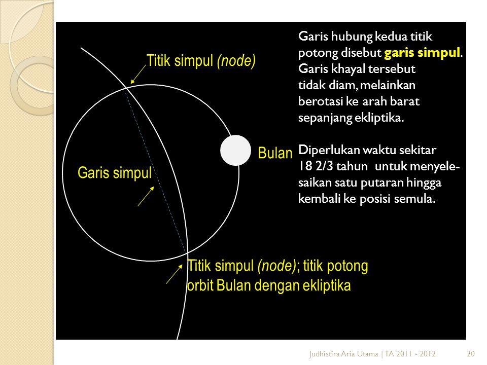 Titik simpul (node); titik potong orbit Bulan dengan ekliptika Bulan