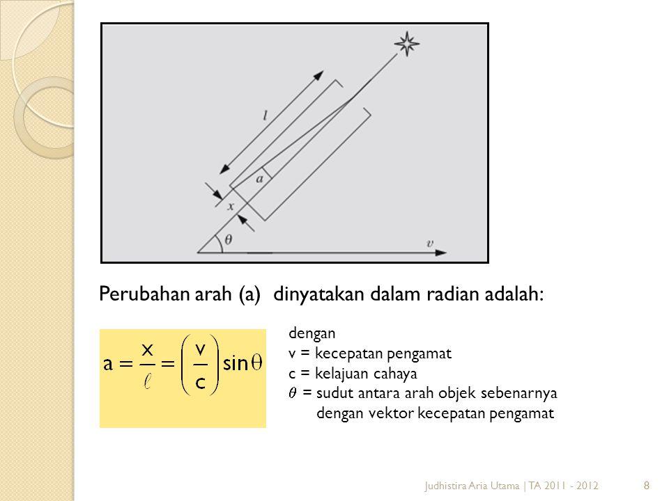 Perubahan arah (a) dinyatakan dalam radian adalah: