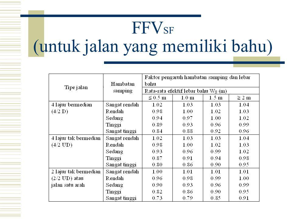 FFVSF (untuk jalan yang memiliki bahu)