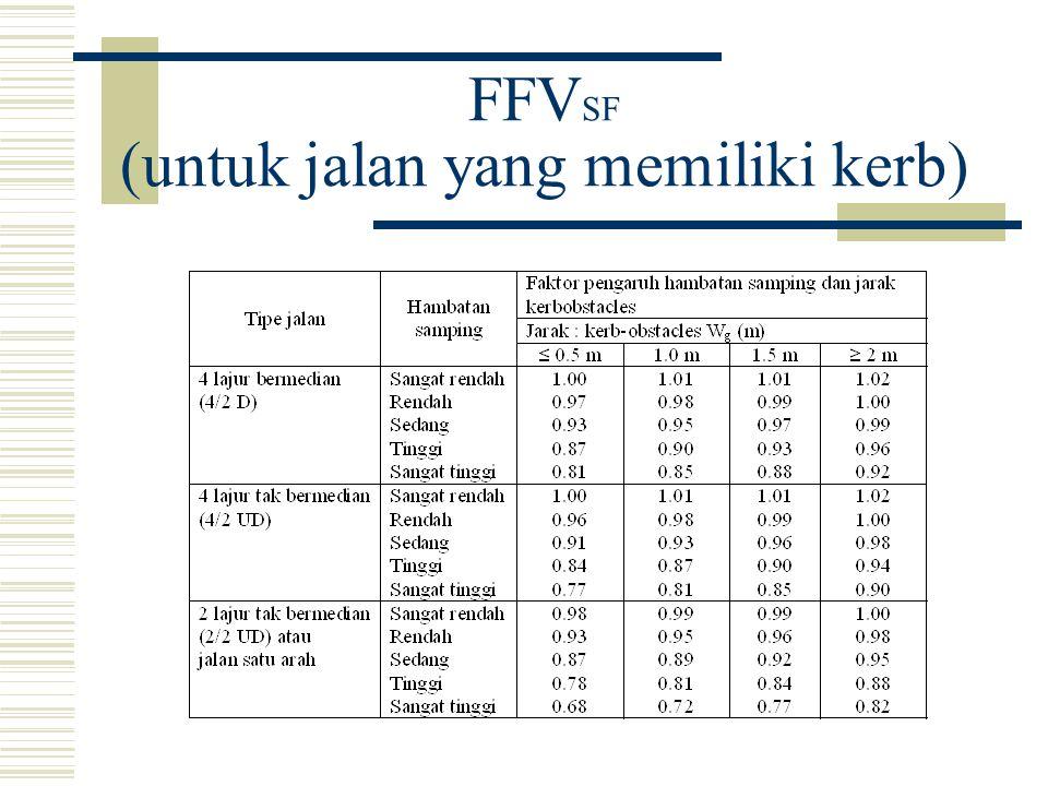 FFVSF (untuk jalan yang memiliki kerb)