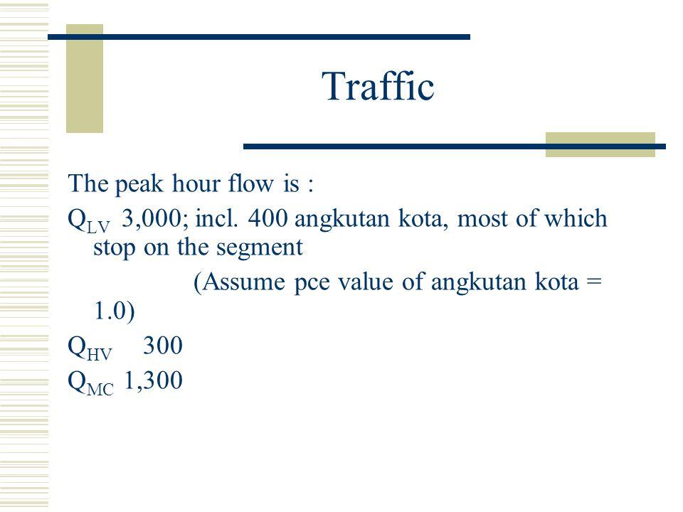 Traffic The peak hour flow is :