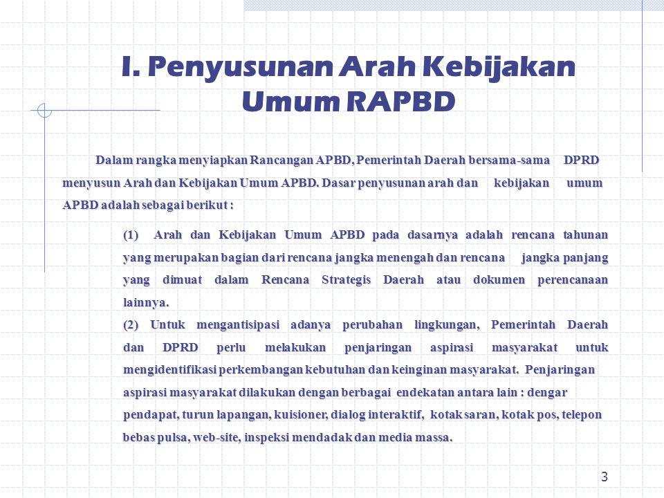 I. Penyusunan Arah Kebijakan Umum RAPBD