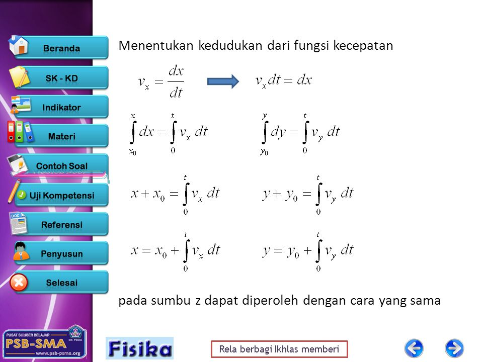 Menentukan kedudukan dari fungsi kecepatan pada sumbu z dapat diperoleh dengan cara yang sama