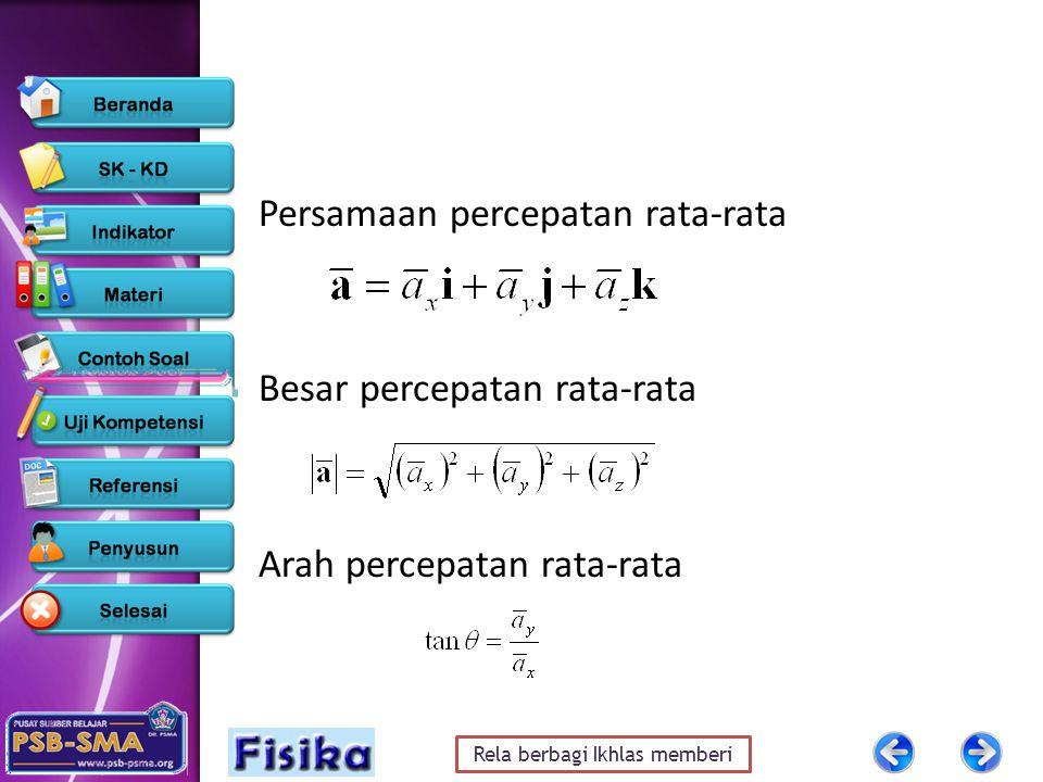 Persamaan percepatan rata-rata Besar percepatan rata-rata Arah percepatan rata-rata
