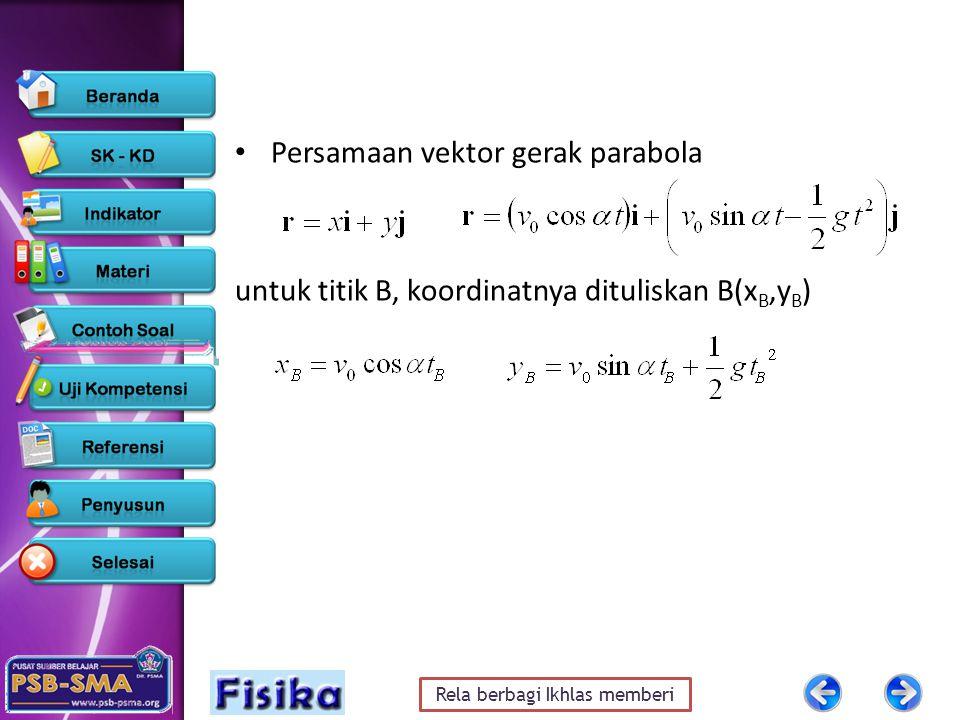 Persamaan vektor gerak parabola
