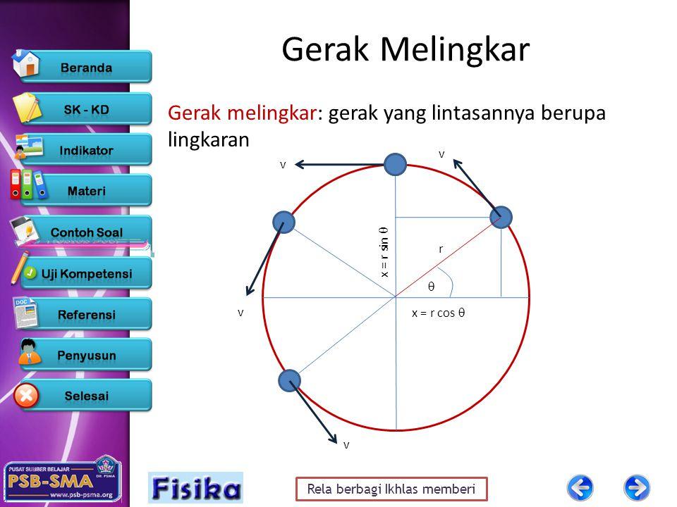 Gerak Melingkar Gerak melingkar: gerak yang lintasannya berupa lingkaran. v. v. x = r sin  r. 