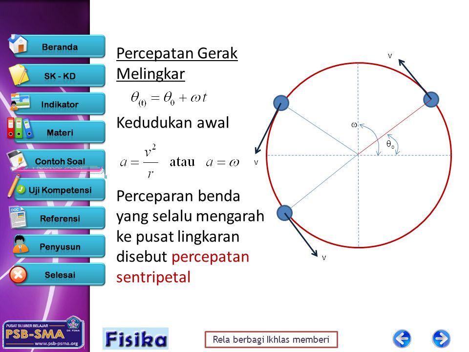 Percepatan Gerak Melingkar Kedudukan awal Perceparan benda yang selalu mengarah ke pusat lingkaran disebut percepatan sentripetal