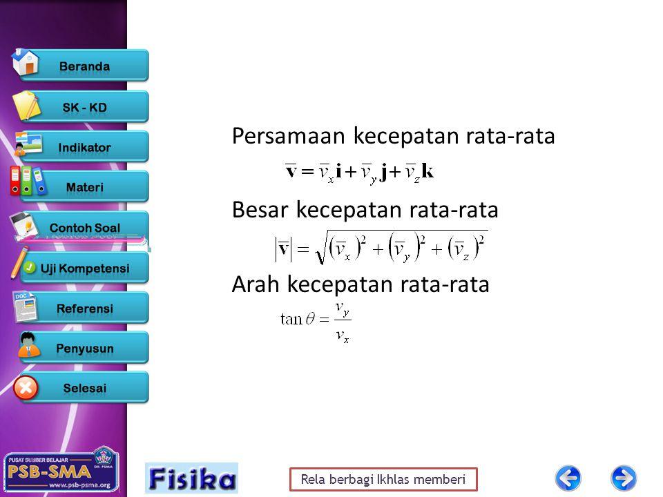 Persamaan kecepatan rata-rata Besar kecepatan rata-rata Arah kecepatan rata-rata