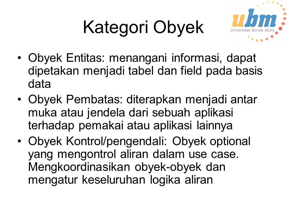 Kategori Obyek Obyek Entitas: menangani informasi, dapat dipetakan menjadi tabel dan field pada basis data.