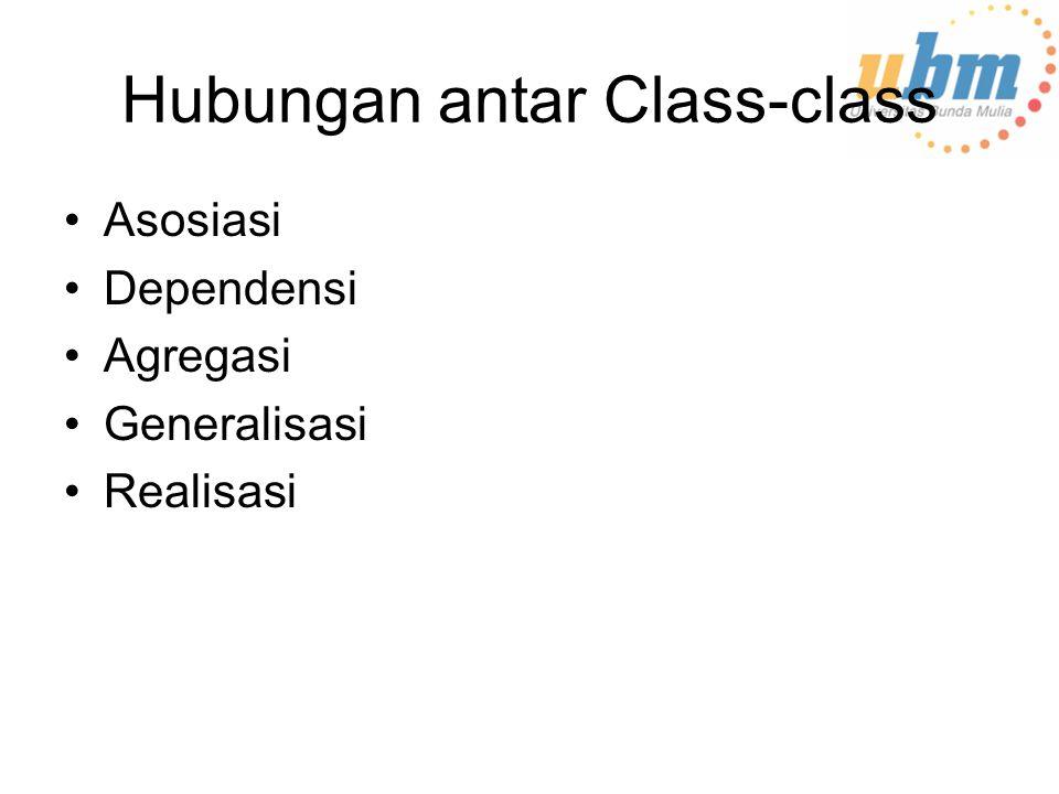 Hubungan antar Class-class