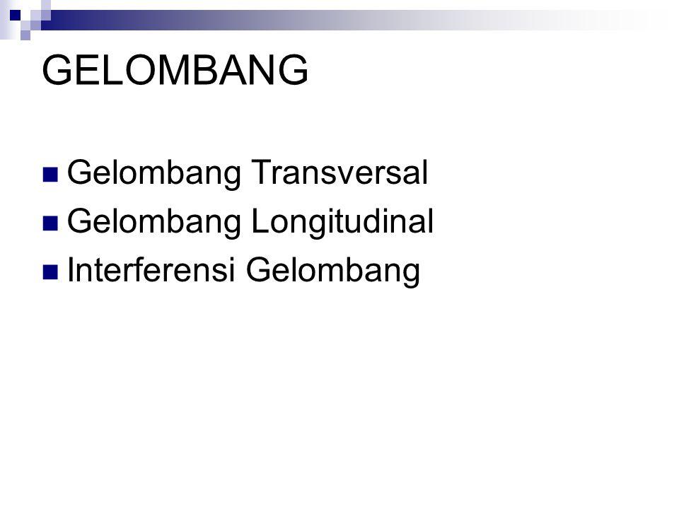 GELOMBANG Gelombang Transversal Gelombang Longitudinal