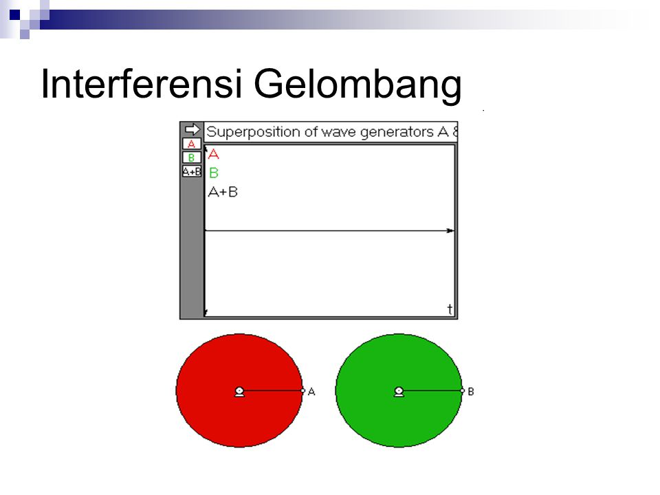 Interferensi Gelombang
