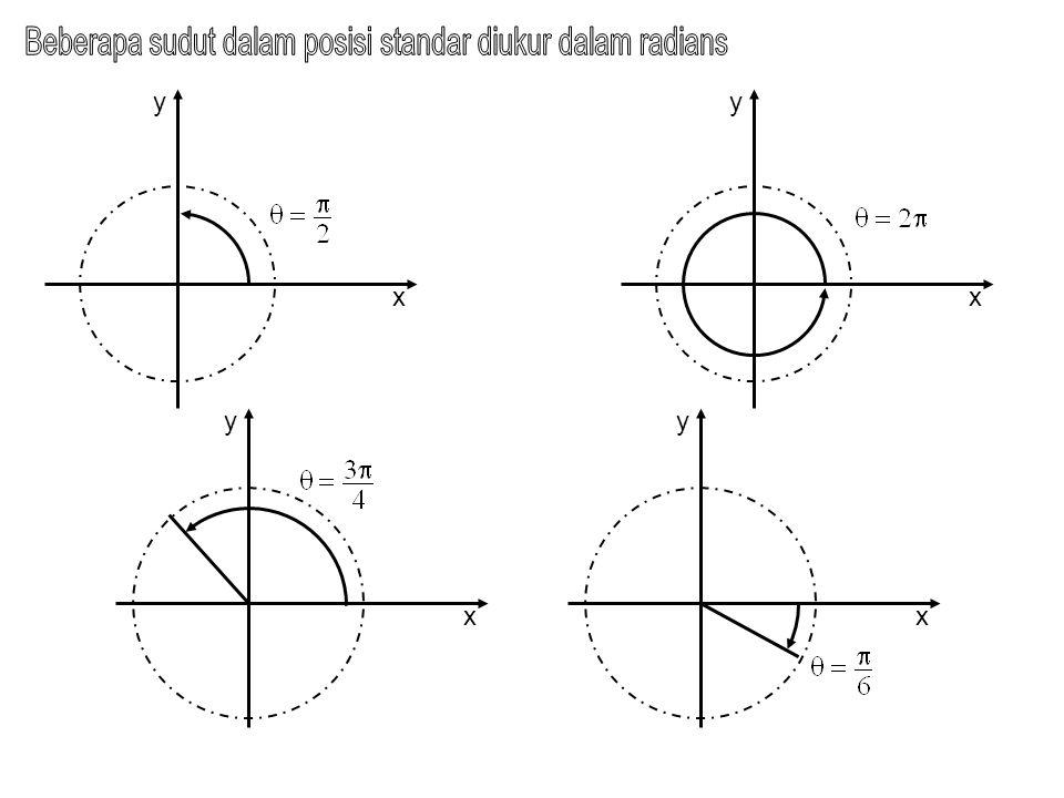 Beberapa sudut dalam posisi standar diukur dalam radians