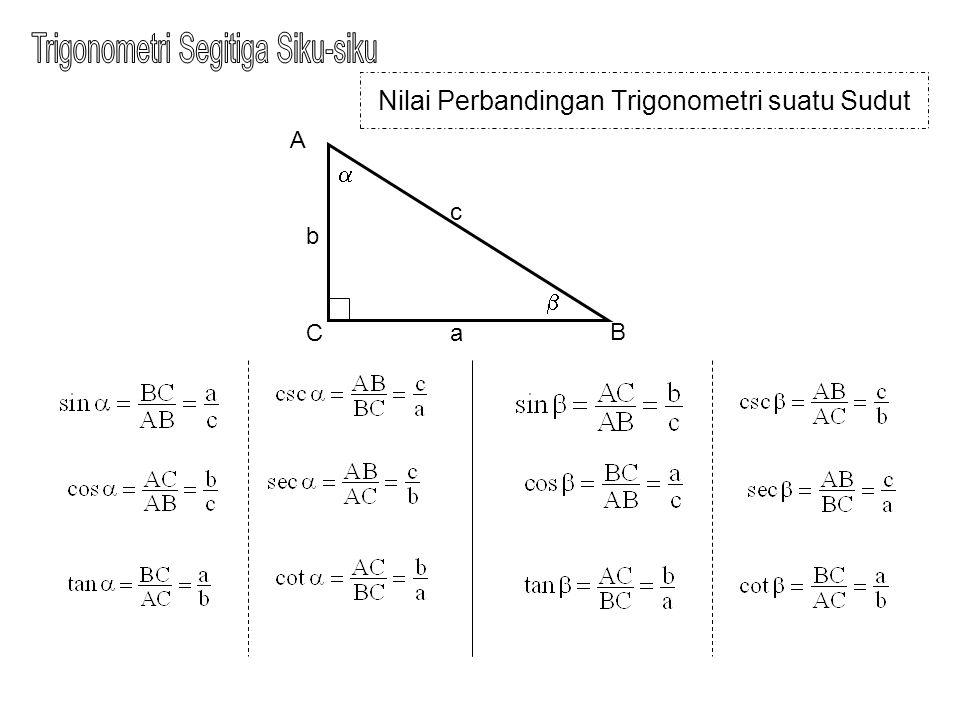 Nilai Perbandingan Trigonometri suatu Sudut