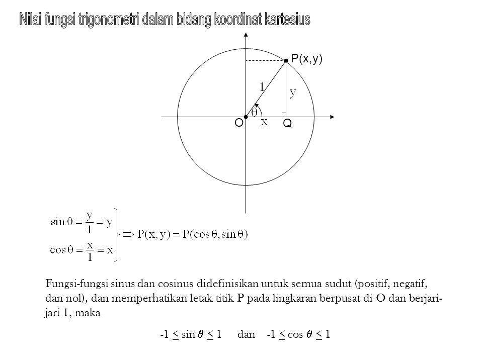 Nilai fungsi trigonometri dalam bidang koordinat kartesius