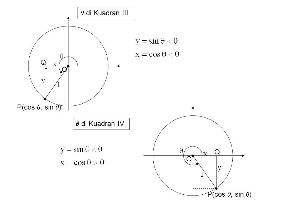  di Kuadran III Q O P(cos , sin )  di Kuadran IV Q O P(cos , sin )