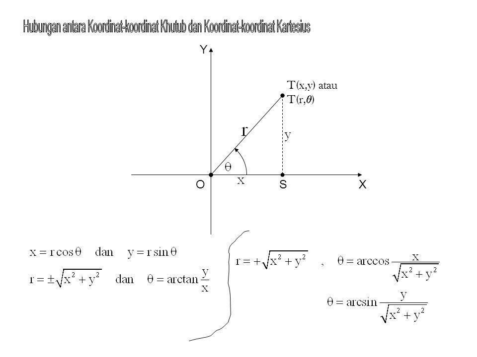 Hubungan antara Koordinat-koordinat Khutub dan Koordinat-koordinat Kartesius