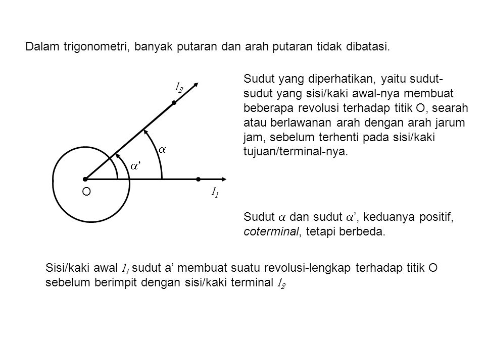 Dalam trigonometri, banyak putaran dan arah putaran tidak dibatasi.