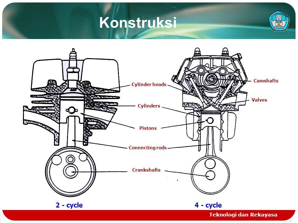 Konstruksi 2 - cycle 4 - cycle Teknologi dan Rekayasa Camshafts