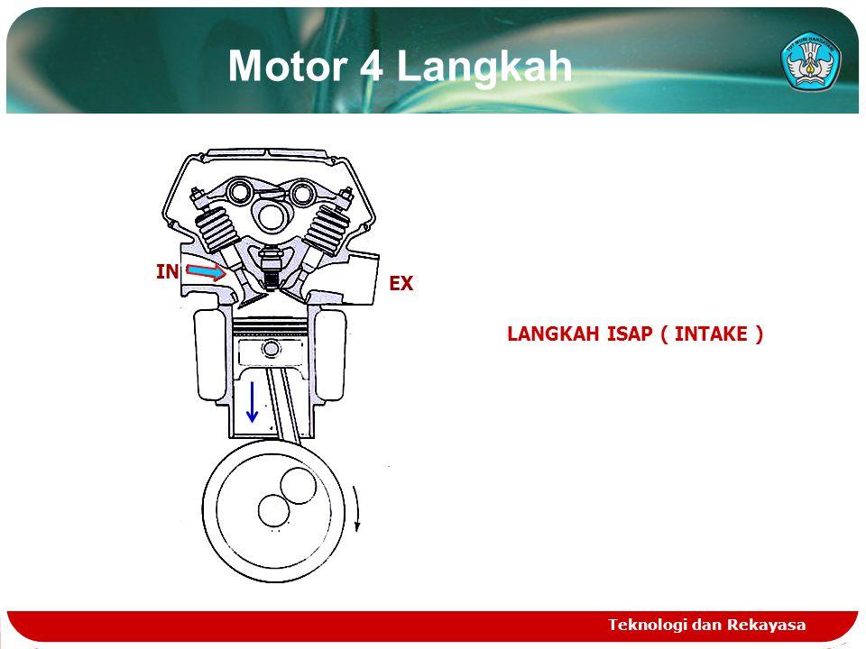 Motor 4 Langkah IN EX LANGKAH ISAP ( INTAKE ) Teknologi dan Rekayasa