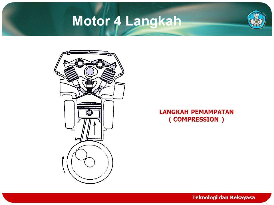 LANGKAH PEMAMPATAN ( COMPRESSION )