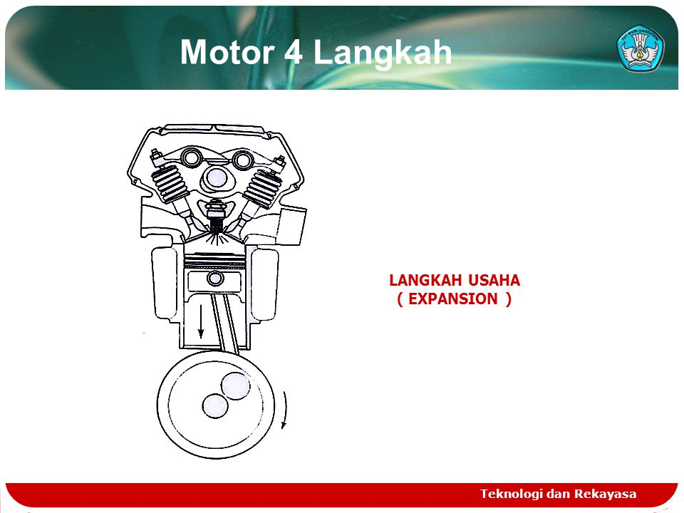 Motor 4 Langkah LANGKAH USAHA ( EXPANSION ) Teknologi dan Rekayasa