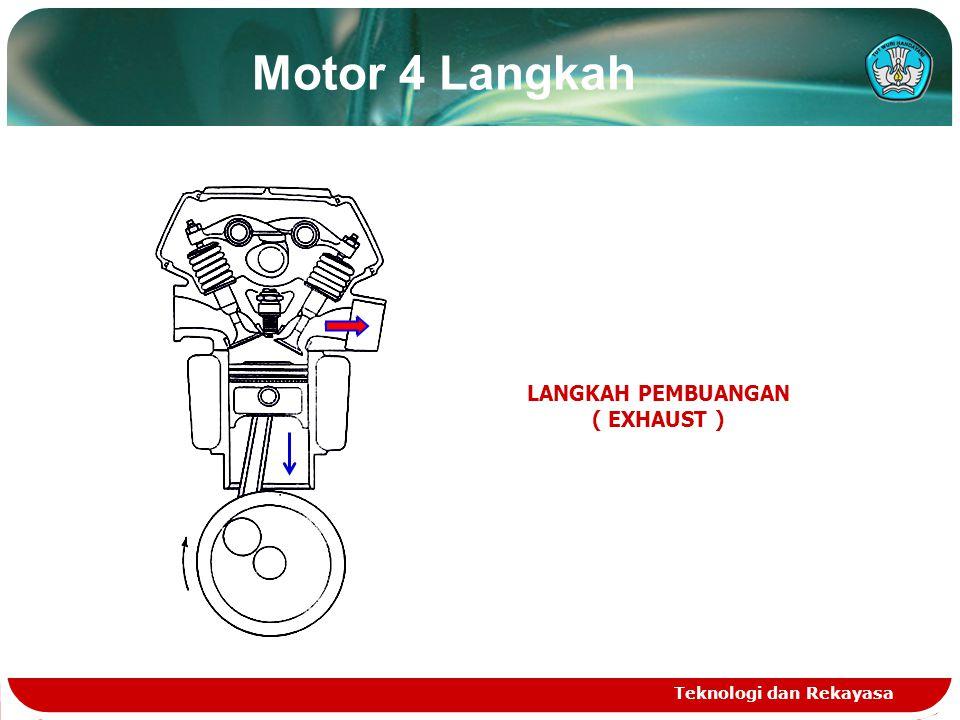 Motor 4 Langkah LANGKAH PEMBUANGAN ( EXHAUST ) Teknologi dan Rekayasa