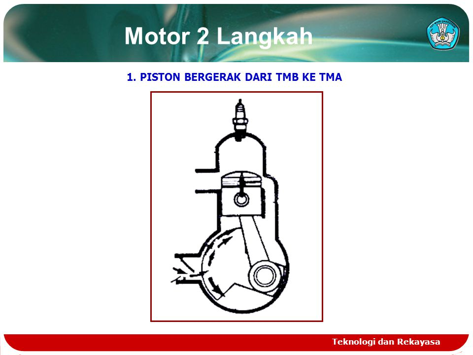 Motor 2 Langkah 1. PISTON BERGERAK DARI TMB KE TMA