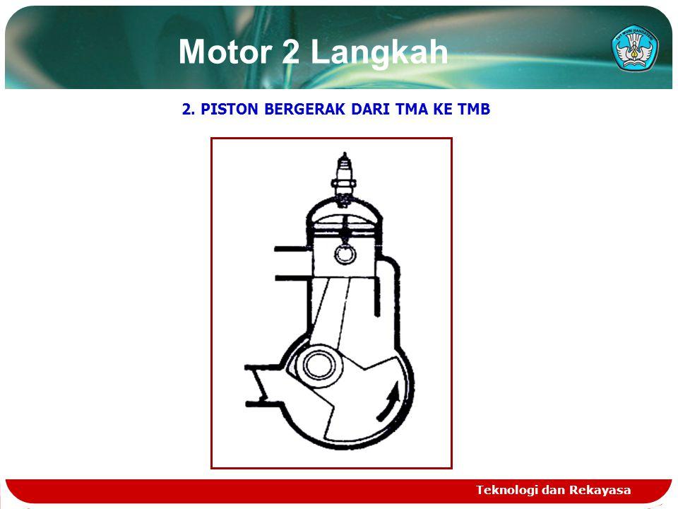 Motor 2 Langkah 2. PISTON BERGERAK DARI TMA KE TMB