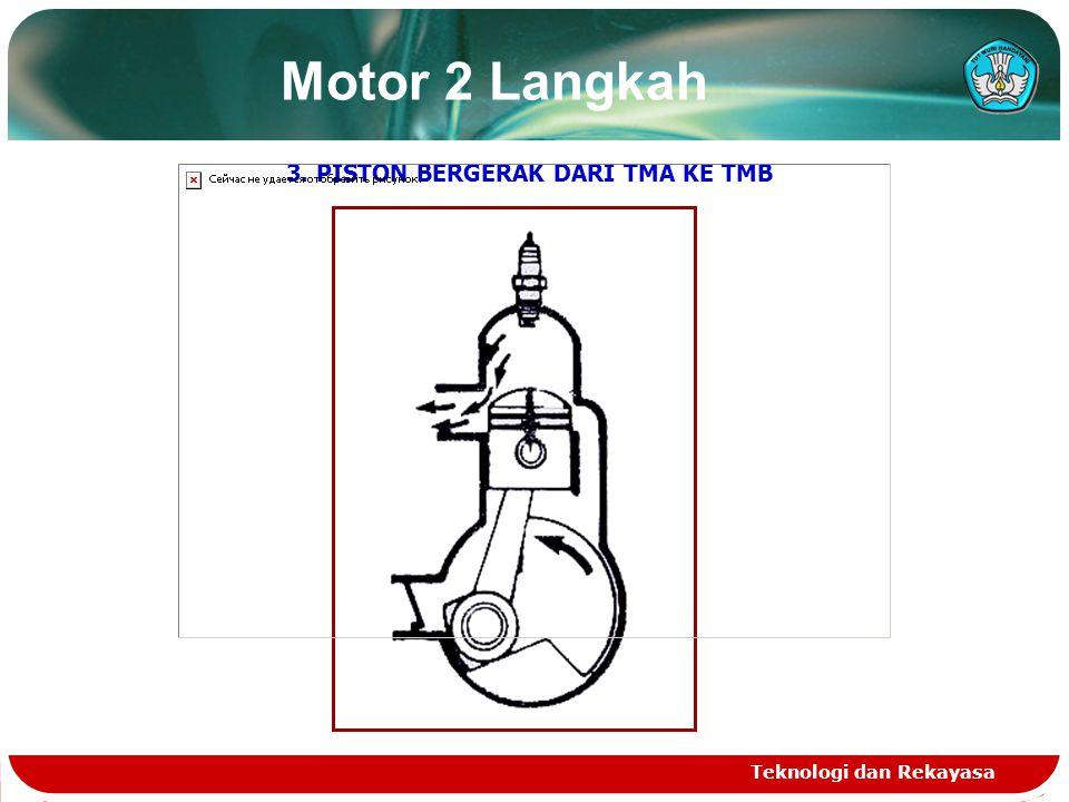 Motor 2 Langkah 3. PISTON BERGERAK DARI TMA KE TMB