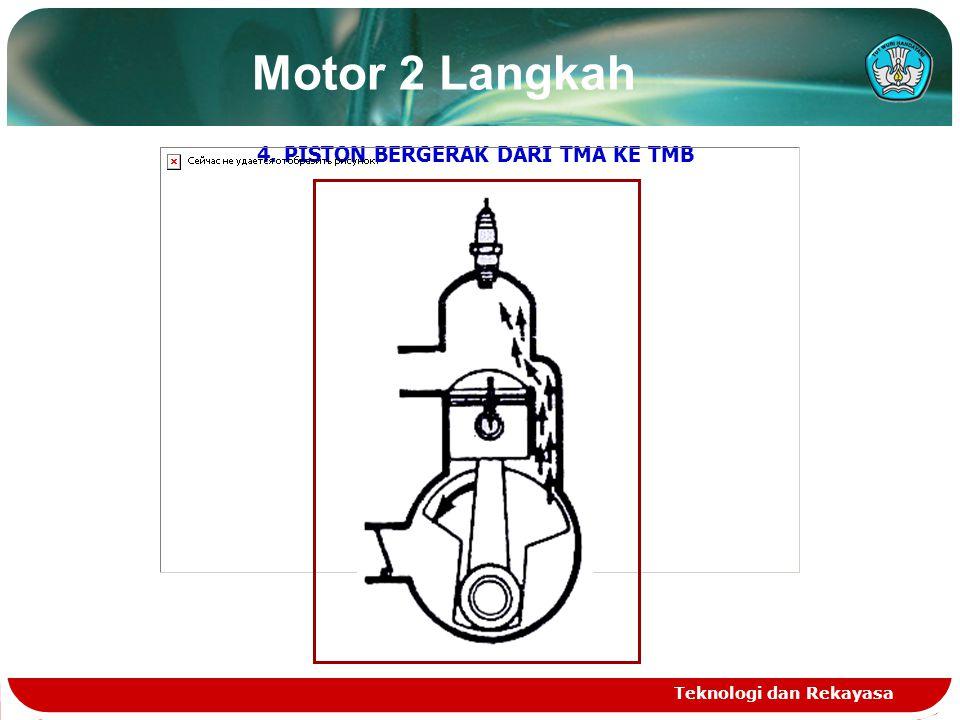 Motor 2 Langkah 4. PISTON BERGERAK DARI TMA KE TMB