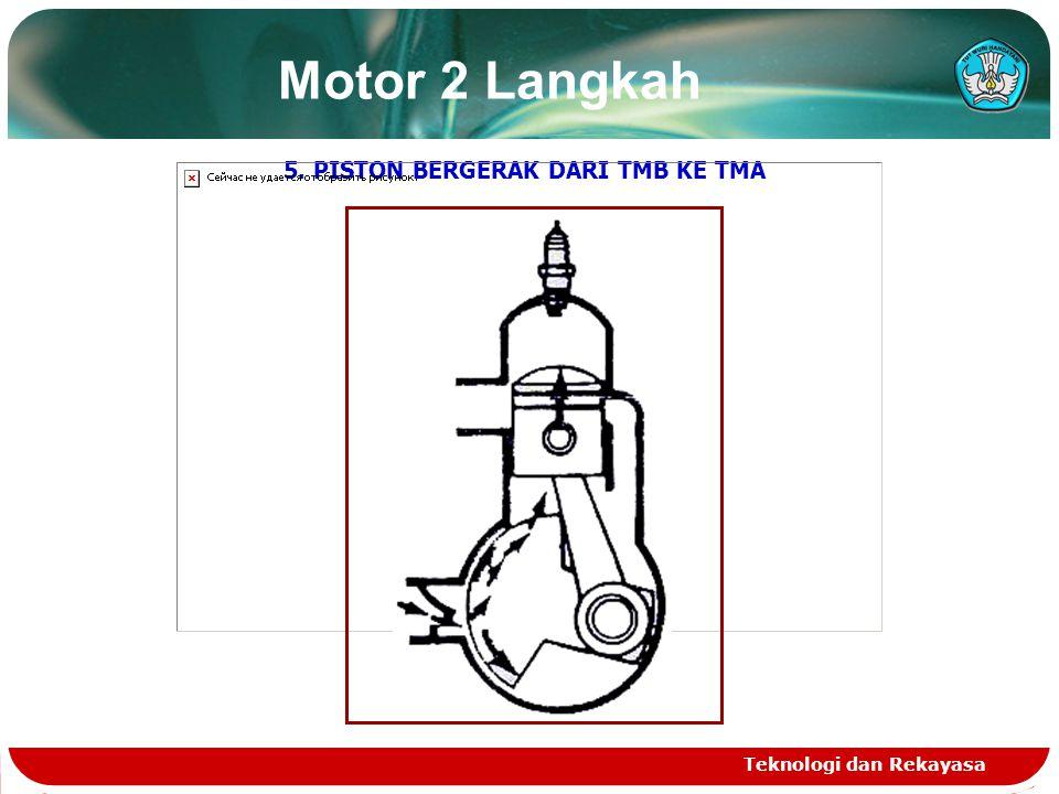 Motor 2 Langkah 5. PISTON BERGERAK DARI TMB KE TMA