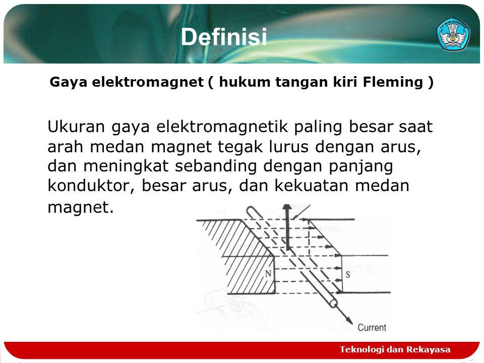 Gaya elektromagnet ( hukum tangan kiri Fleming )