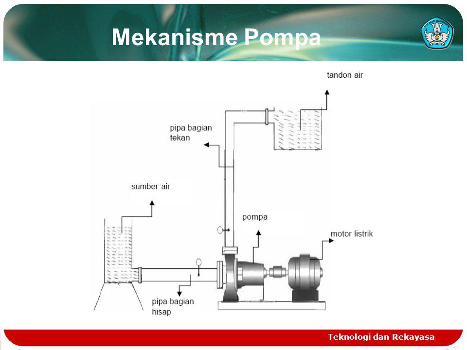 Mekanisme Pompa Teknologi dan Rekayasa