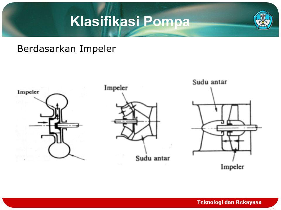 Klasifikasi Pompa Berdasarkan Impeler Teknologi dan Rekayasa