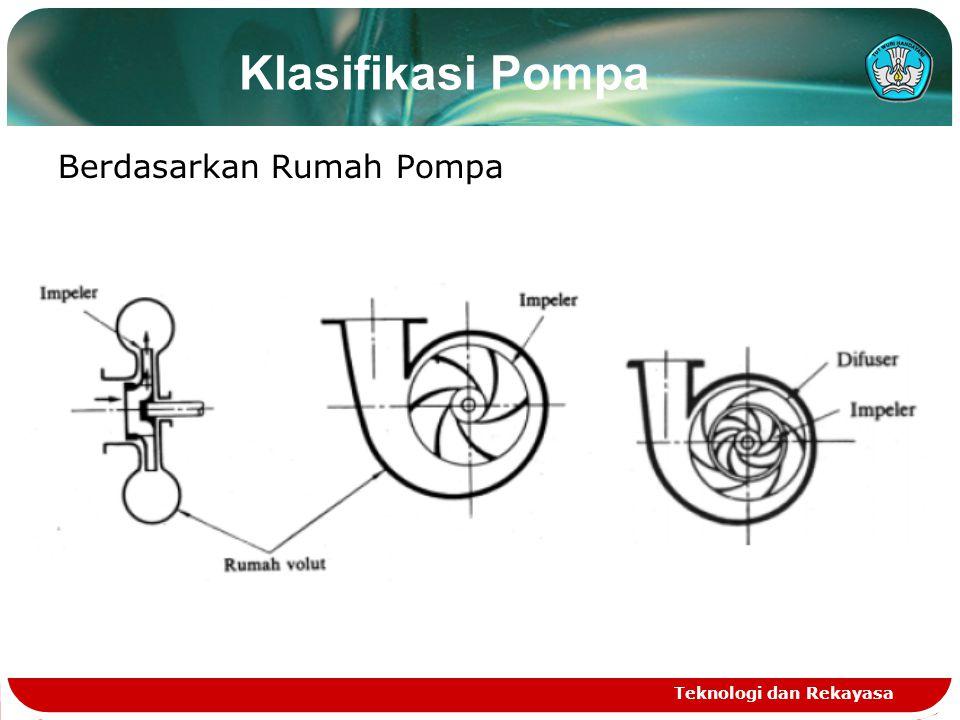 Klasifikasi Pompa Berdasarkan Rumah Pompa Teknologi dan Rekayasa