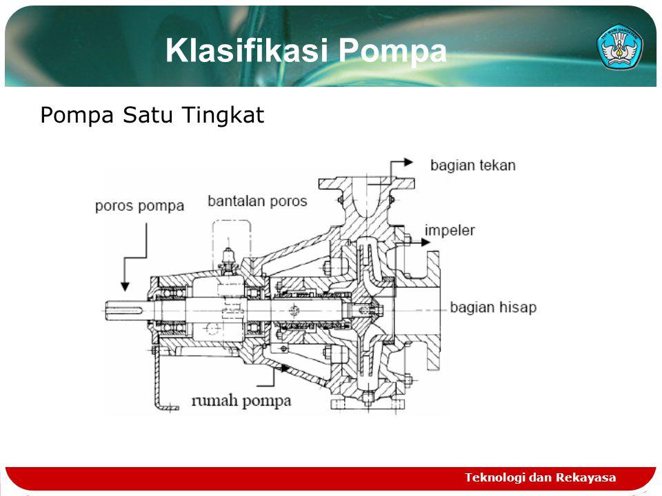 Klasifikasi Pompa Pompa Satu Tingkat Teknologi dan Rekayasa