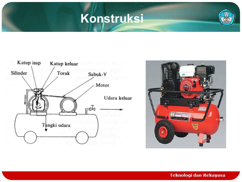 Konstruksi Teknologi dan Rekayasa