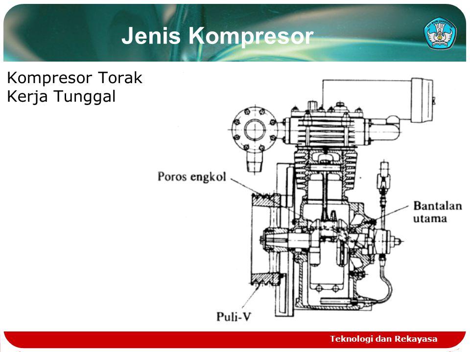 Jenis Kompresor Kompresor Torak Kerja Tunggal Teknologi dan Rekayasa
