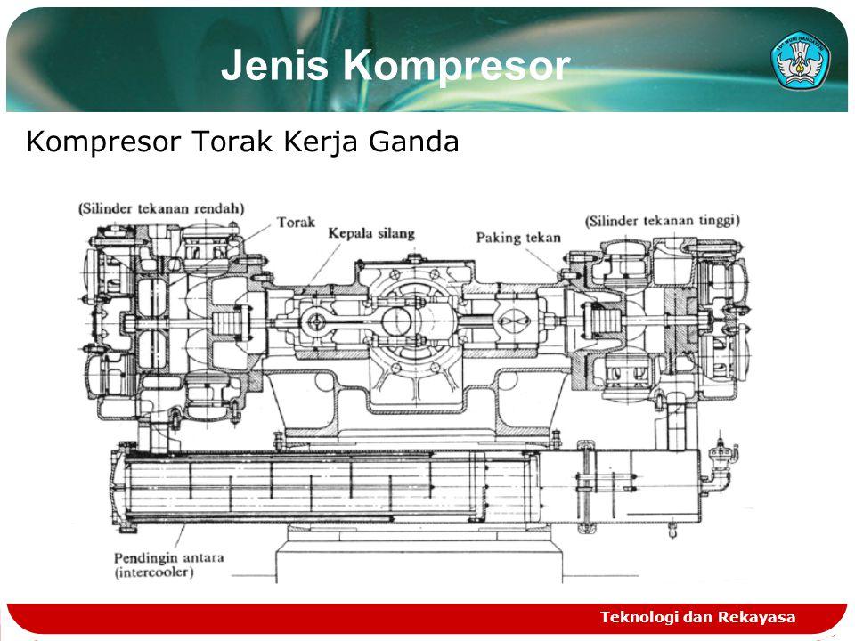 Jenis Kompresor Kompresor Torak Kerja Ganda Teknologi dan Rekayasa