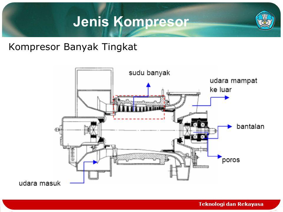 Jenis Kompresor Kompresor Banyak Tingkat Teknologi dan Rekayasa