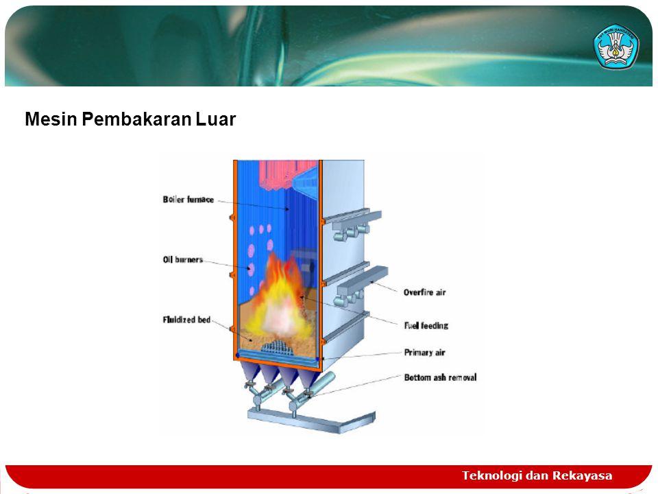 Mesin Pembakaran Luar Teknologi dan Rekayasa