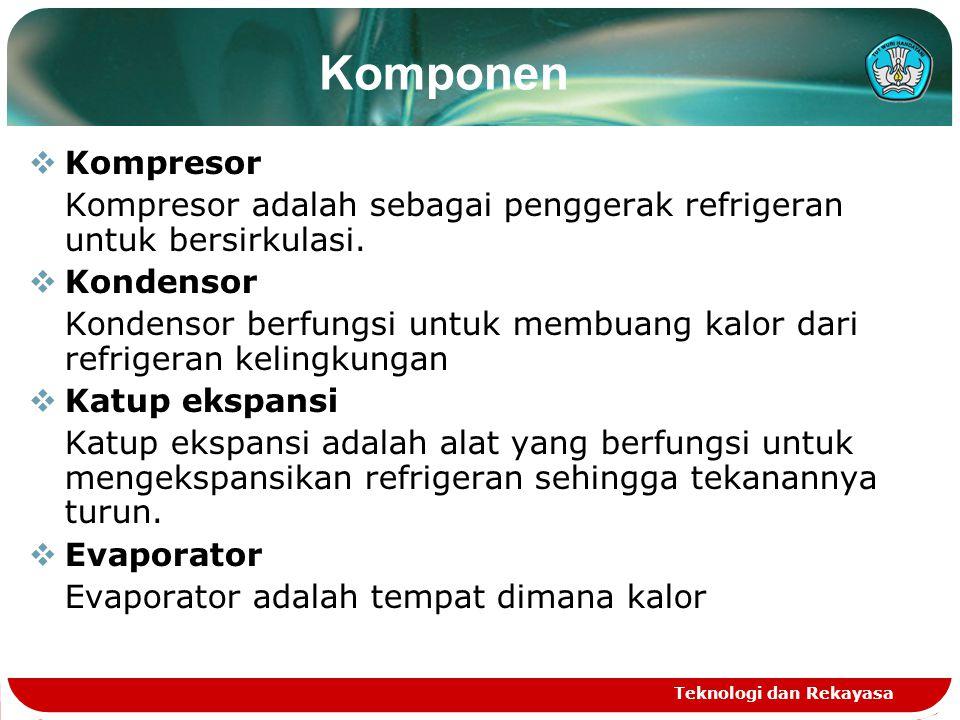 Komponen Kompresor. Kompresor adalah sebagai penggerak refrigeran untuk bersirkulasi. Kondensor.