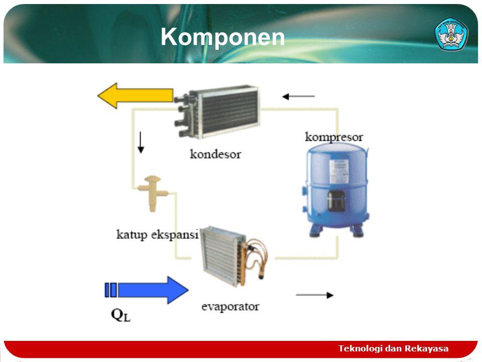 Komponen Teknologi dan Rekayasa