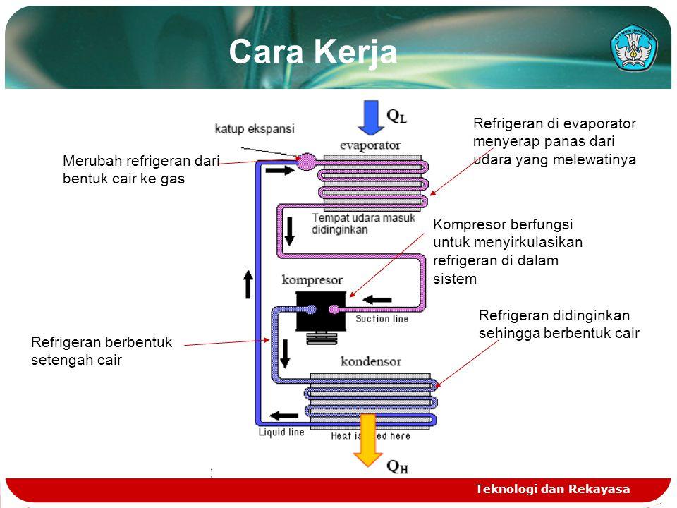 Cara Kerja Refrigeran di evaporator menyerap panas dari udara yang melewatinya. Merubah refrigeran dari bentuk cair ke gas.