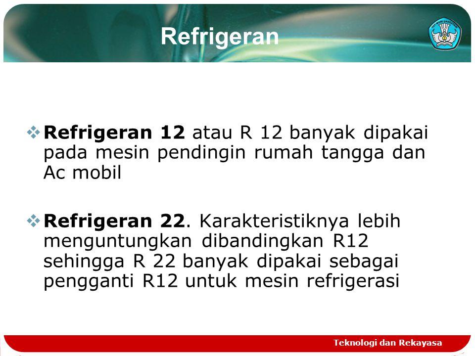Refrigeran Refrigeran 12 atau R 12 banyak dipakai pada mesin pendingin rumah tangga dan Ac mobil.